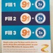 9c off Per Litre + 3x Fly Buys Points on Your Next 3 Fills by Swiping Your Fly Buys Card @ Z Energy