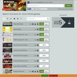 Free Steam Game: Burgers (Usually US $3) @ IndieGala