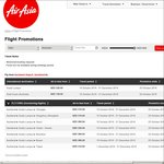AirAsia Auckland - Kuala Lumpur One Way from $229 Return from $474 (Travel Period 19 October 2016 - 31 December 2016)