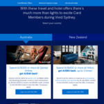 Sydney Nights and City Lights - American Express Offers E.g. Qantas Spend NZ$300 Get NZ$40 Back