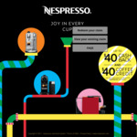 Nespresso Cashback: $30/$40 Coffee Credit and $30/$40 Cashback